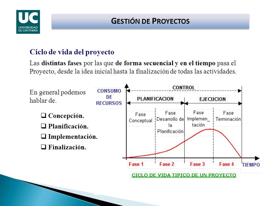 G ESTIÓN DE P ROYECTOS Ciclo de vida del proyecto Las distintas fases por las que de forma secuencial y en el tiempo pasa el Proyecto, desde la idea i