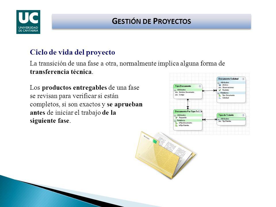 G ESTIÓN DE P ROYECTOS Ciclo de vida del proyecto La transición de una fase a otra, normalmente implica alguna forma de transferencia técnica. Los pro