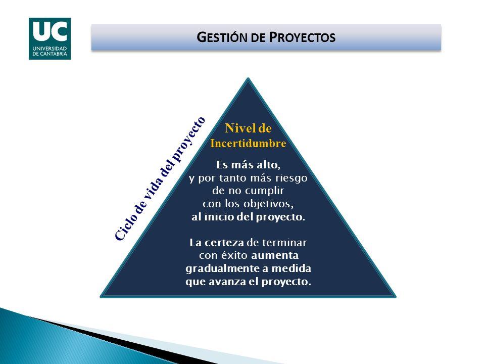G ESTIÓN DE P ROYECTOS Ciclo de vida del proyecto Es más alto, y por tanto más riesgo de no cumplir con los objetivos, al inicio del proyecto. La cert