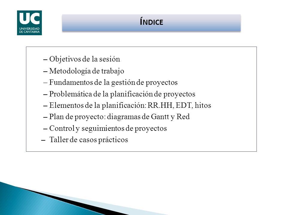 – Objetivos de la sesión – Metodología de trabajo – Fundamentos de la gestión de proyectos – Problemática de la planificación de proyectos – Elementos