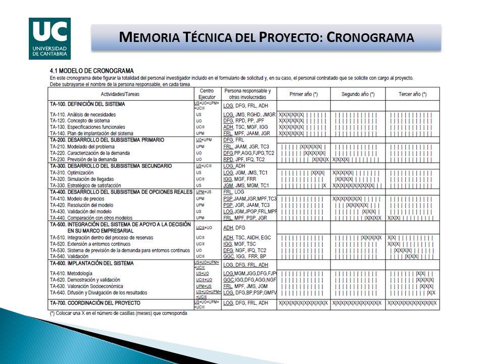 M EMORIA T ÉCNICA DEL P ROYECTO: C RONOGRAMA