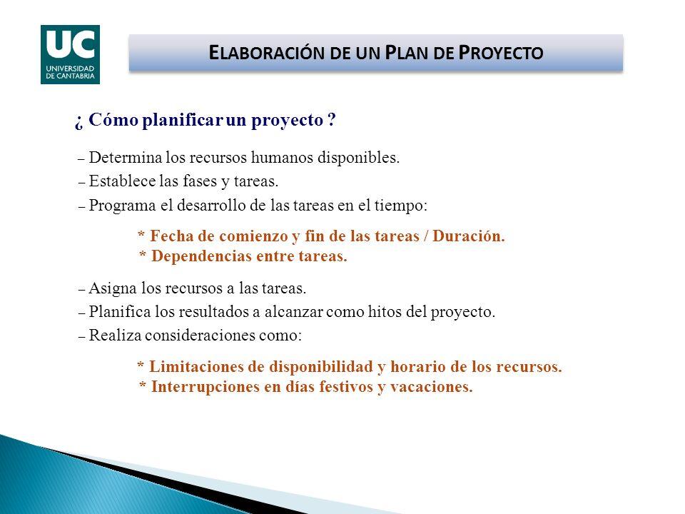 E LABORACIÓN DE UN P LAN DE P ROYECTO ¿ Cómo planificar un proyecto ? – Determina los recursos humanos disponibles. – Establece las fases y tareas. –