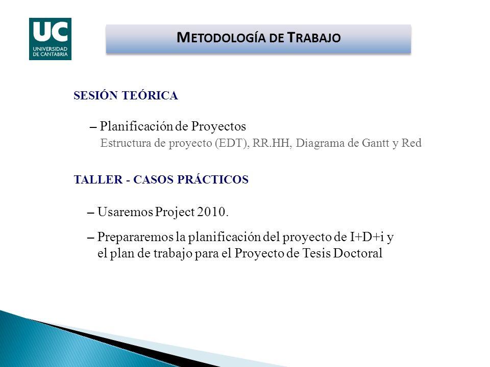 M ETODOLOGÍA DE T RABAJO SESIÓN TEÓRICA – Planificación de Proyectos Estructura de proyecto (EDT), RR.HH, Diagrama de Gantt y Red TALLER - CASOS PRÁCT
