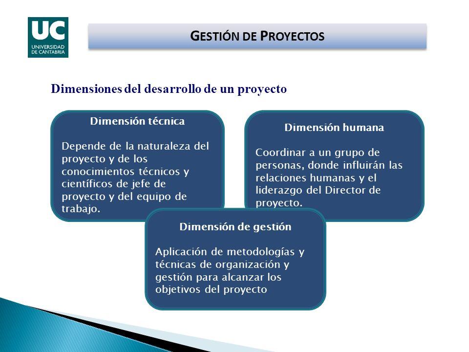 G ESTIÓN DE P ROYECTOS Dimensiones del desarrollo de un proyecto Dimensión técnica Depende de la naturaleza del proyecto y de los conocimientos técnic