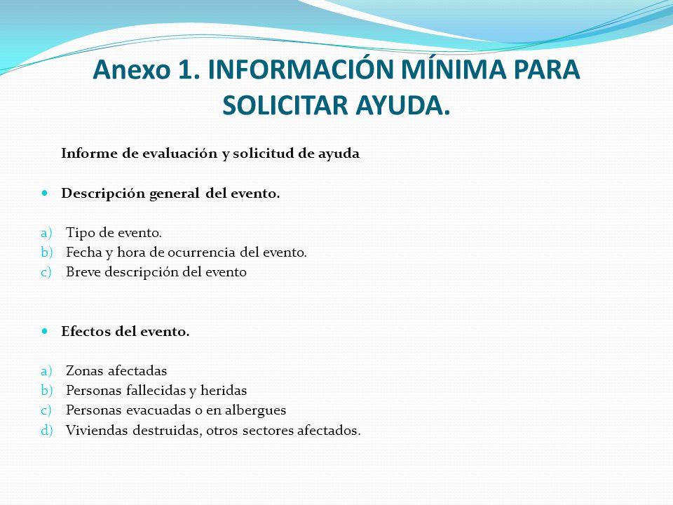 Anexo 1. INFORMACIÓN MÍNIMA PARA SOLICITAR AYUDA. Informe de evaluación y solicitud de ayuda Descripción general del evento. a) Tipo de evento. b) Fec