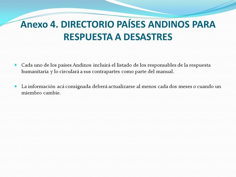 Anexo 4. DIRECTORIO PAÍSES ANDINOS PARA RESPUESTA A DESASTRES Cada uno de los países Andinos incluirá el listado de los responsables de la respuesta h