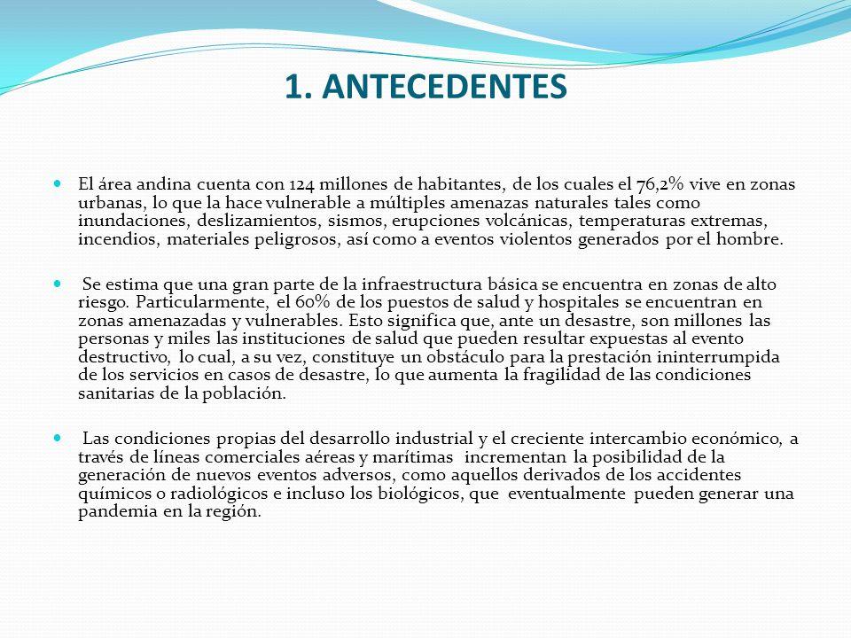 5.PROCEDIMIENTOS DE APLICACIÓN DE LA GUÍA OPERATIVA Los Organismos Internacionales.
