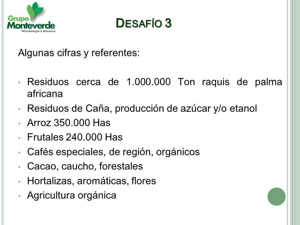 Algunas cifras y referentes: Residuos cerca de 1.000.000 Ton raquis de palma africana Residuos de Caña, producción de azúcar y/o etanol Arroz 350.000 Has Frutales 240.000 Has Cafés especiales, de región, orgánicos Cacao, caucho, forestales Hortalizas, aromáticas, flores Agricultura orgánica D ESAFÍO 3