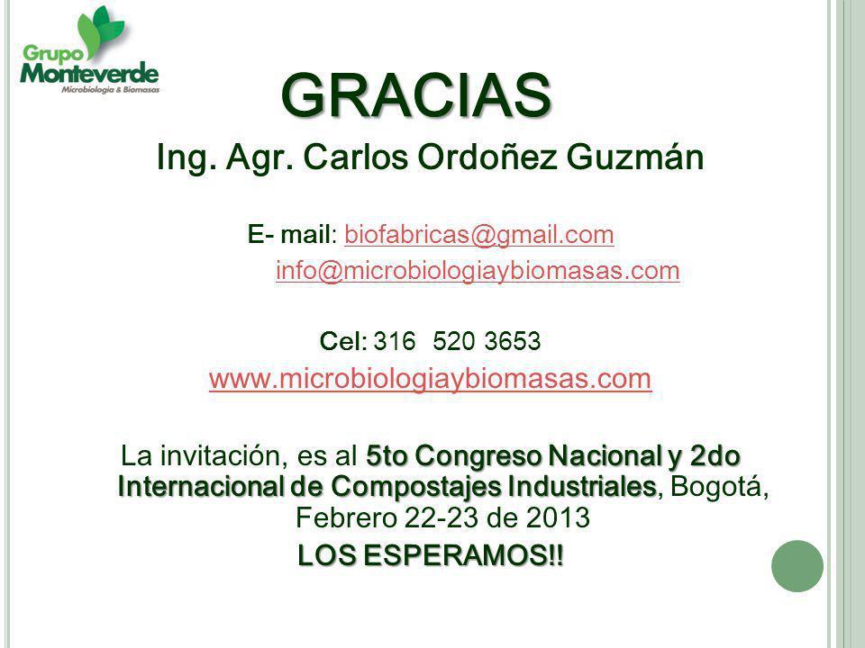 GRACIAS Ing.Agr.