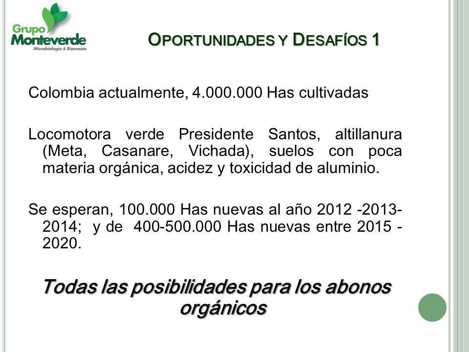 Colombia actualmente, 4.000.000 Has cultivadas Locomotora verde Presidente Santos, altillanura (Meta, Casanare, Vichada), suelos con poca materia orgánica, acidez y toxicidad de aluminio.