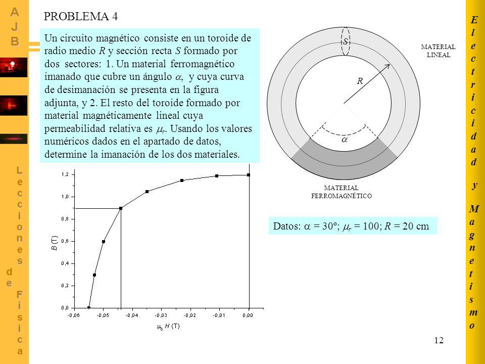 12 R MATERIAL LINEAL MATERIAL FERROMAGNÉTICO Un circuito magnético consiste en un toroide de radio medio R y sección recta S formado por dos sectores: 1.