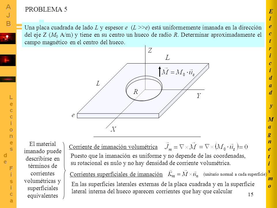 15 MagnetismoMagnetismo ElectricidadElectricidad y PROBLEMA 5 Una placa cuadrada de lado L y espesor e (L >>e) está uniformemente imanada en la dirección del eje Z (M 0 A/m) y tiene en su centro un hueco de radio R.