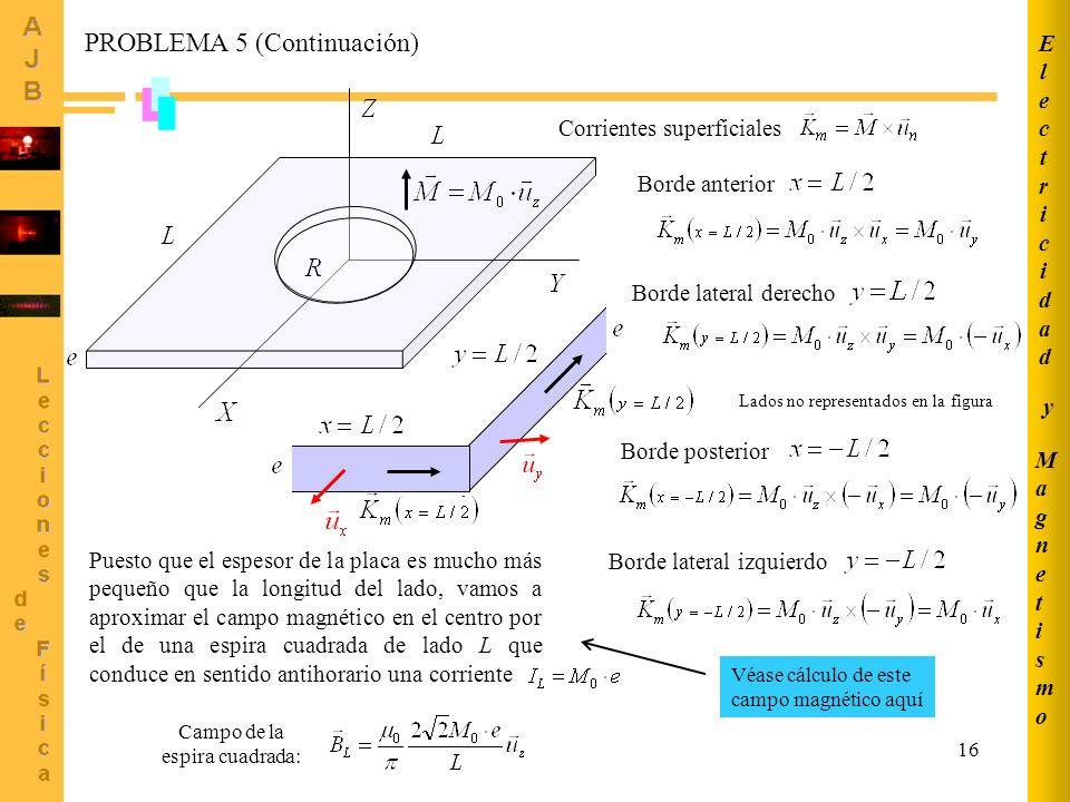 16 Corrientes superficiales Borde anterior Borde lateral derecho Borde posterior Lados no representados en la figura Borde lateral izquierdo Puesto que el espesor de la placa es mucho más pequeño que la longitud del lado, vamos a aproximar el campo magnético en el centro por el de una espira cuadrada de lado L que conduce en sentido antihorario una corriente Véase cálculo de este campo magnético aquí Campo de la espira cuadrada: PROBLEMA 5 (Continuación) MagnetismoMagnetismo ElectricidadElectricidad y