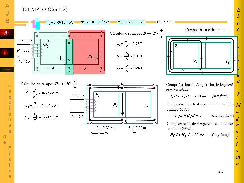 MagnetismoMagnetismo ElectricidadElectricidad y 21 EJEMPLO (Cont. 2) Cálculos de campos B Campos B en el interior Cálculos de campos H Comprobación de