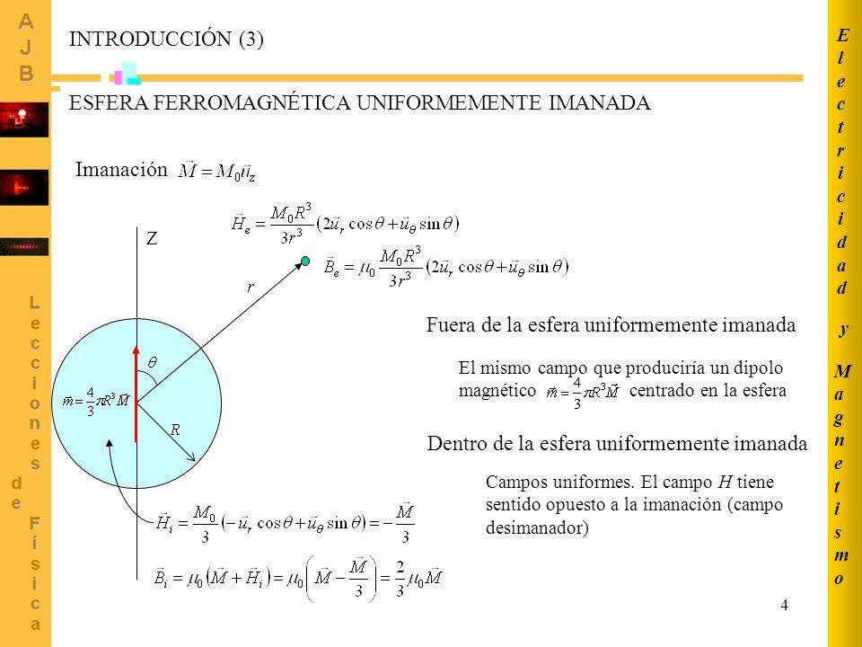 4 ESFERA FERROMAGNÉTICA UNIFORMEMENTE IMANADA Imanación Z Fuera de la esfera uniformemente imanada El mismo campo que produciría un dipolo magnético centrado en la esfera Dentro de la esfera uniformemente imanada Campos uniformes.