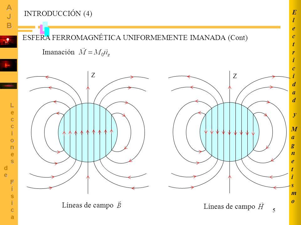 6 Dos conductores indefinidos coaxiales de radios a y b transportan corrientes iguales +I y –I (igual magnitud y sentidos contrarios).
