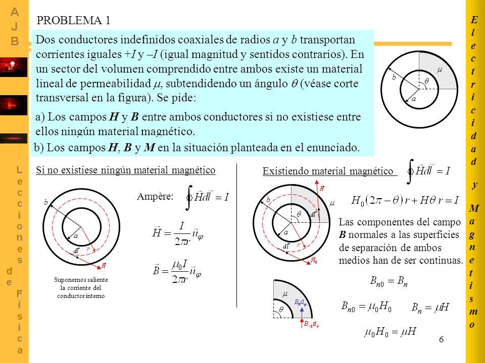6 Dos conductores indefinidos coaxiales de radios a y b transportan corrientes iguales +I y –I (igual magnitud y sentidos contrarios). En un sector de