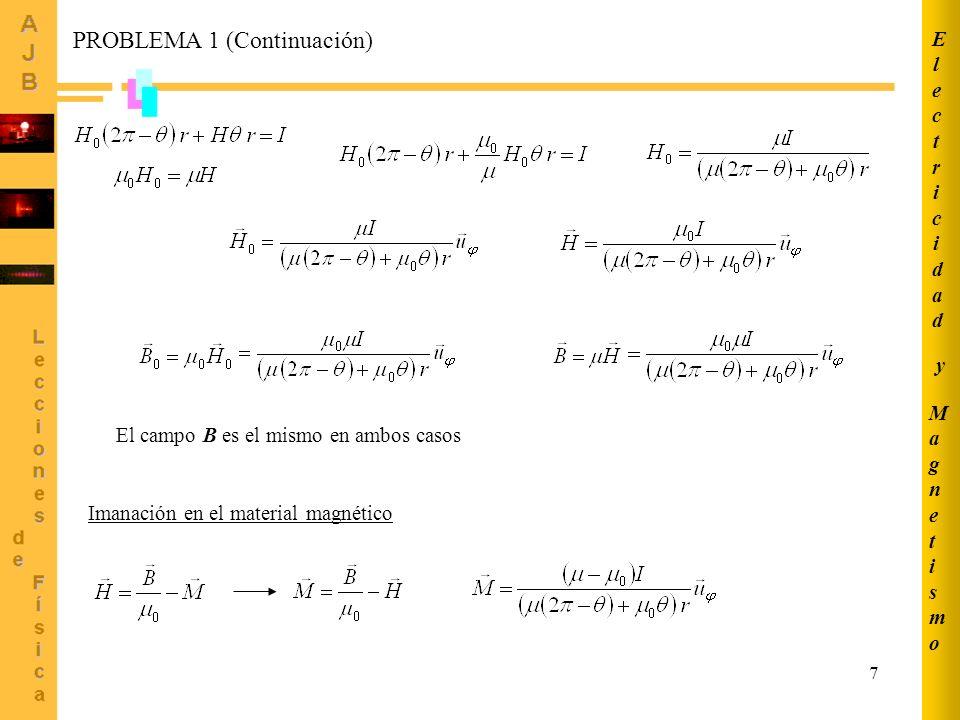 7 El campo B es el mismo en ambos casos Imanación en el material magnético PROBLEMA 1 (Continuación) MagnetismoMagnetismo ElectricidadElectricidad y