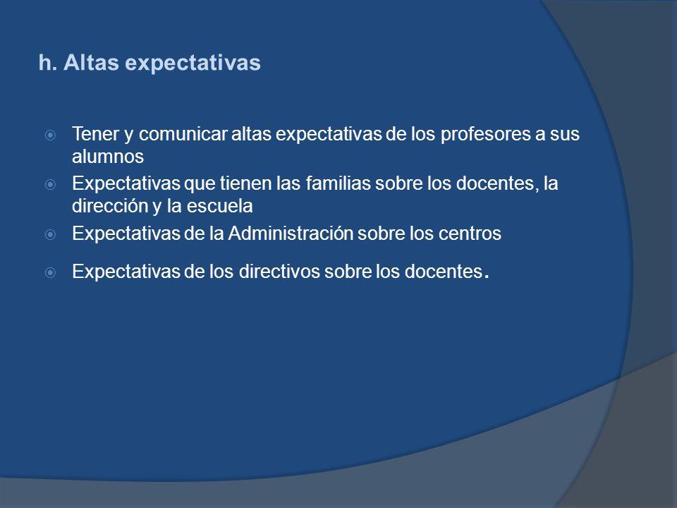 h. Altas expectativas Tener y comunicar altas expectativas de los profesores a sus alumnos Expectativas que tienen las familias sobre los docentes, la