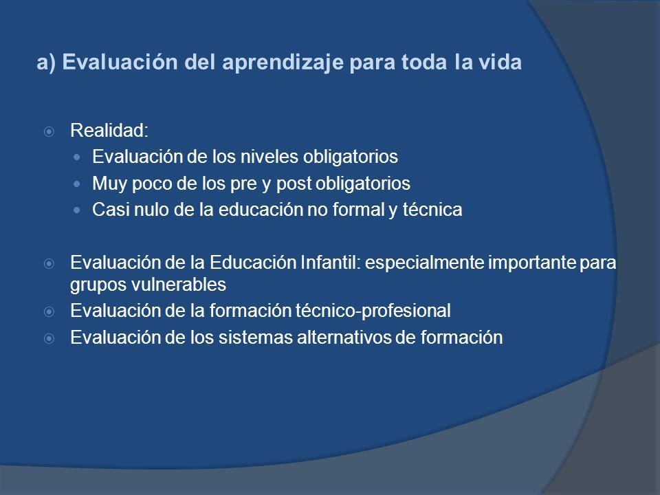 a) Evaluación del aprendizaje para toda la vida Realidad: Evaluación de los niveles obligatorios Muy poco de los pre y post obligatorios Casi nulo de
