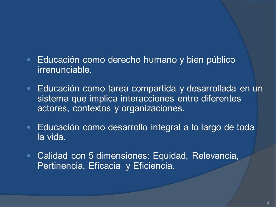 5 Principio de equidad Igualdad y diferenciación: sólo una educación ajustada a las necesidades de cada uno asegurará que todas las personas tengan las mismas oportunidades de hacer efectivos sus derechos y alcanzar los fines de la educación en condiciones de igualdad.