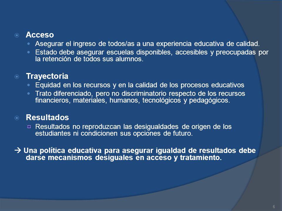 6 Acceso Asegurar el ingreso de todos/as a una experiencia educativa de calidad. Estado debe asegurar escuelas disponibles, accesibles y preocupadas p