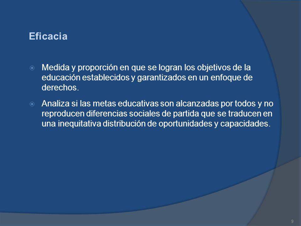 9 Eficacia Medida y proporción en que se logran los objetivos de la educación establecidos y garantizados en un enfoque de derechos. Analiza si las me