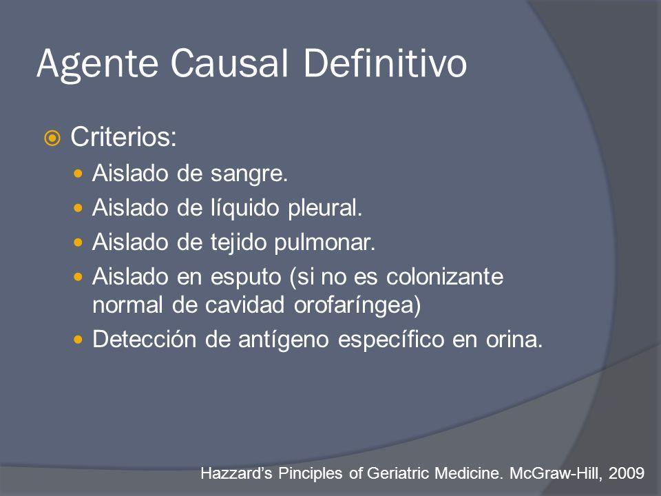 Agente Causal Definitivo Criterios: Aislado de sangre. Aislado de líquido pleural. Aislado de tejido pulmonar. Aislado en esputo (si no es colonizante