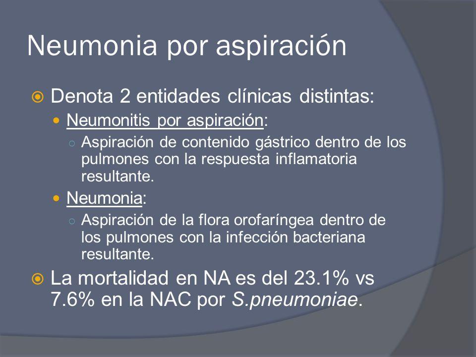 Neumonia por aspiración Denota 2 entidades clínicas distintas: Neumonitis por aspiración: Aspiración de contenido gástrico dentro de los pulmones con