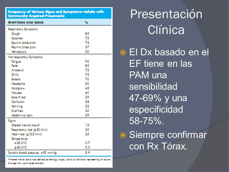 Presentación Clínica El Dx basado en el EF tiene en las PAM una sensibilidad 47-69% y una especificidad 58-75%. Siempre confirmar con Rx Tórax.