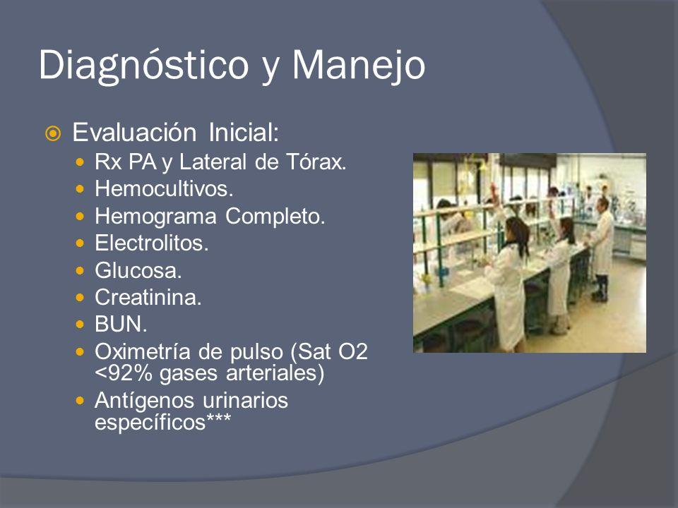 Diagnóstico y Manejo Evaluación Inicial: Rx PA y Lateral de Tórax. Hemocultivos. Hemograma Completo. Electrolitos. Glucosa. Creatinina. BUN. Oximetría