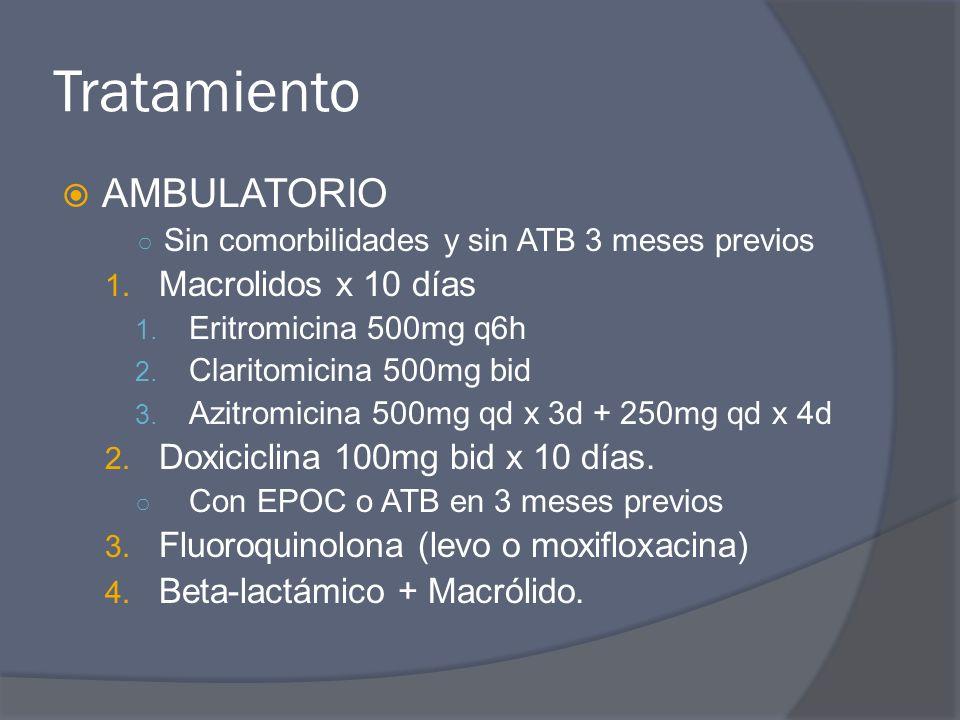 Tratamiento AMBULATORIO Sin comorbilidades y sin ATB 3 meses previos 1. Macrolidos x 10 días 1. Eritromicina 500mg q6h 2. Claritomicina 500mg bid 3. A