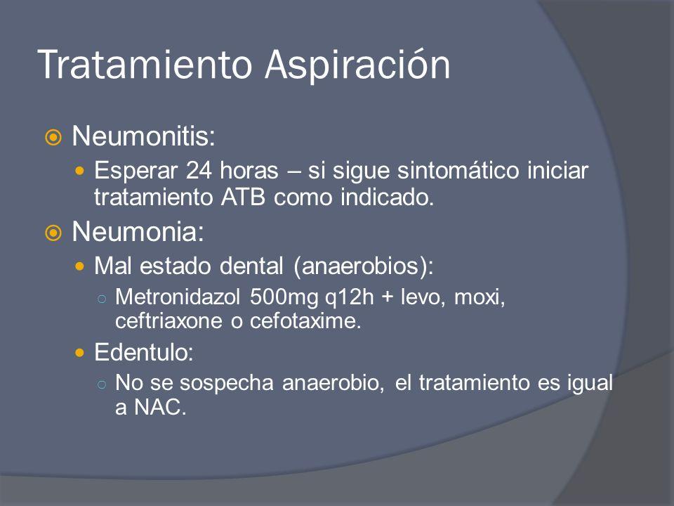 Tratamiento Aspiración Neumonitis: Esperar 24 horas – si sigue sintomático iniciar tratamiento ATB como indicado. Neumonia: Mal estado dental (anaerob