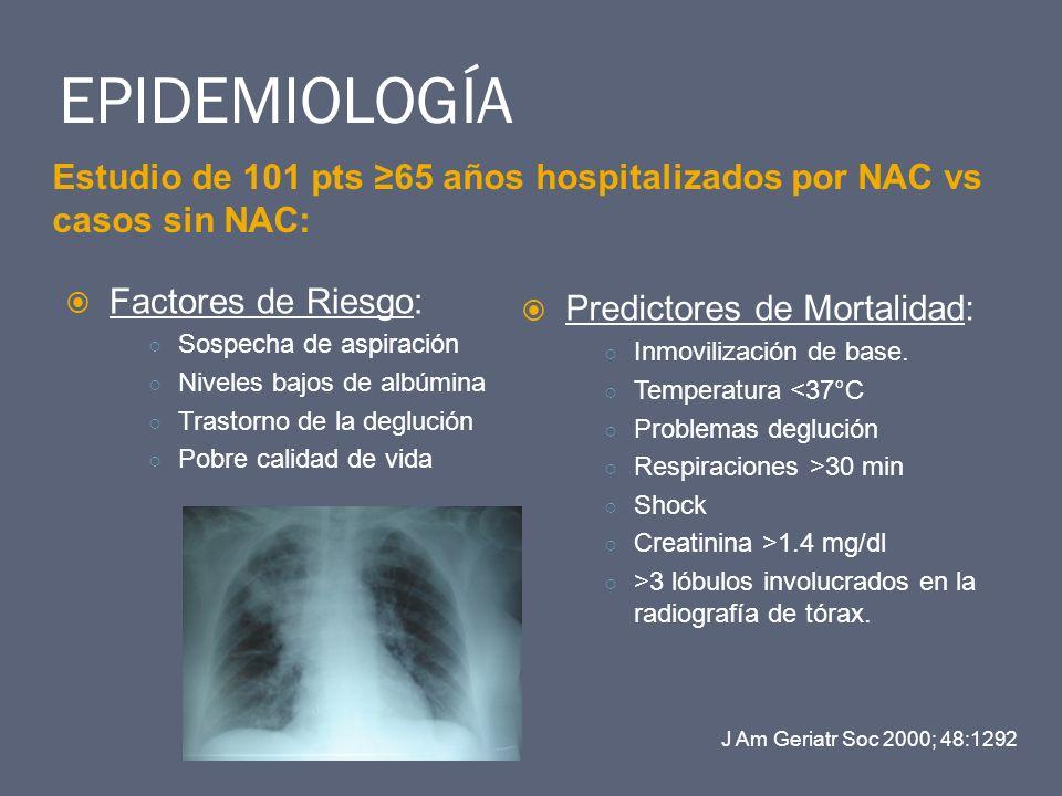 EPIDEMIOLOGÍA Estudio de 101 pts 65 años hospitalizados por NAC vs casos sin NAC: Factores de Riesgo: Sospecha de aspiración Niveles bajos de albúmina