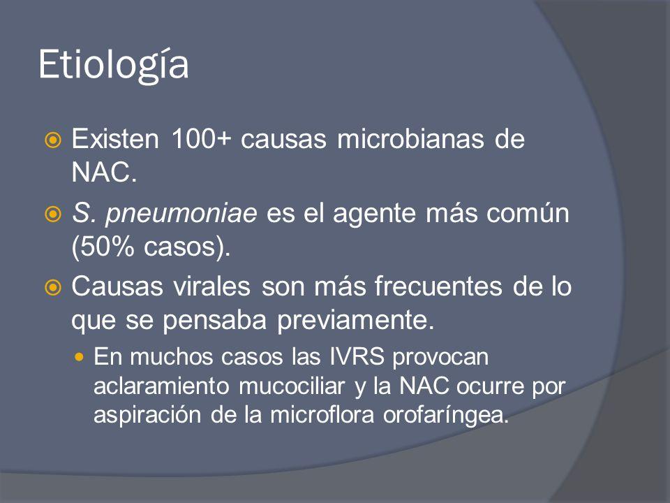 Etiología Existen 100+ causas microbianas de NAC. S. pneumoniae es el agente más común (50% casos). Causas virales son más frecuentes de lo que se pen