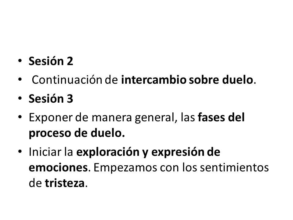Sesión 2 Continuación de intercambio sobre duelo. Sesión 3 Exponer de manera general, las fases del proceso de duelo. Iniciar la exploración y expresi