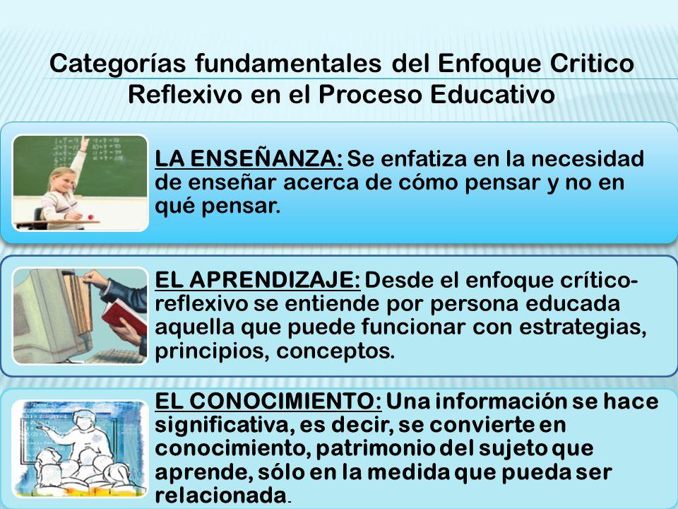 Categorías fundamentales del Enfoque Critico Reflexivo en el Proceso Educativo LA ENSEÑANZA: Se enfatiza en la necesidad de enseñar acerca de cómo pensar y no en qué pensar.