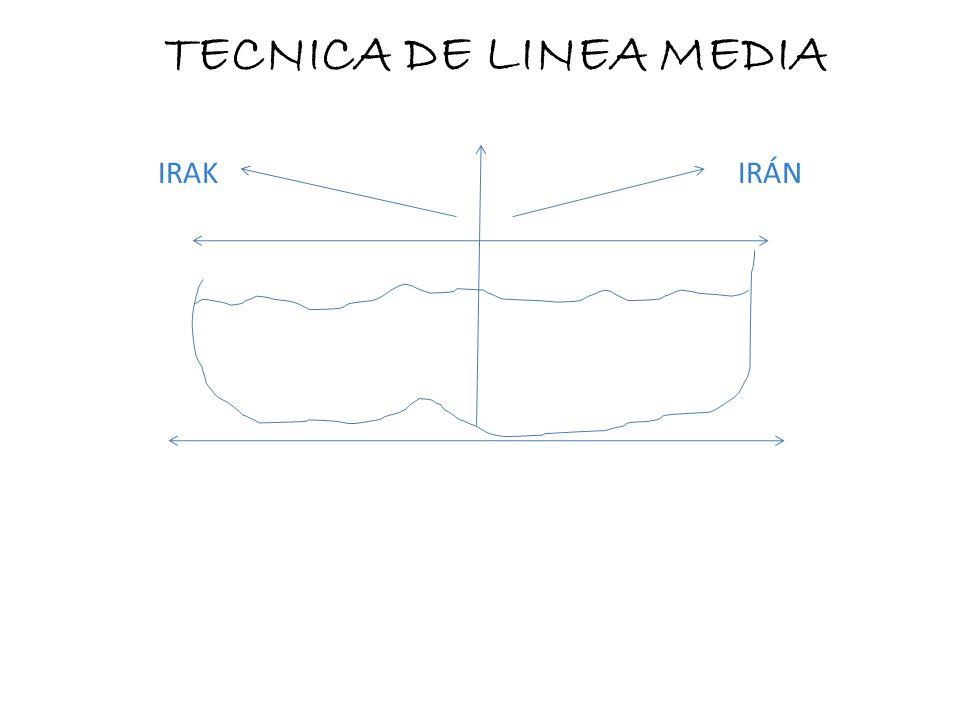 IRAK IRÁN TECNICA DE LINEA MEDIA