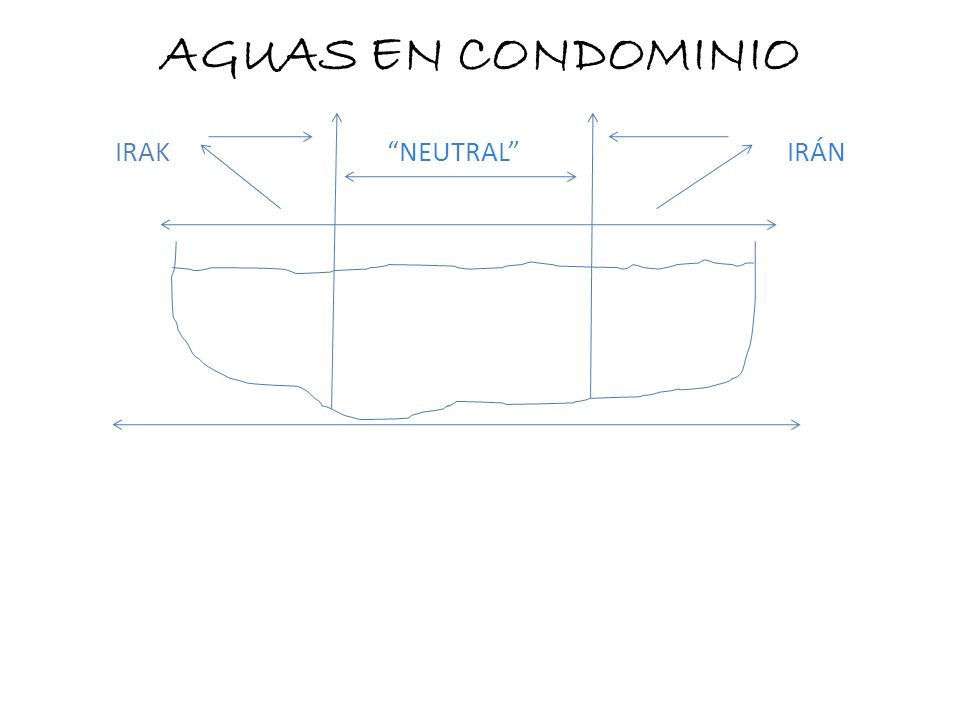 IRAK NEUTRAL IRÁN AGUAS EN CONDOMINIO