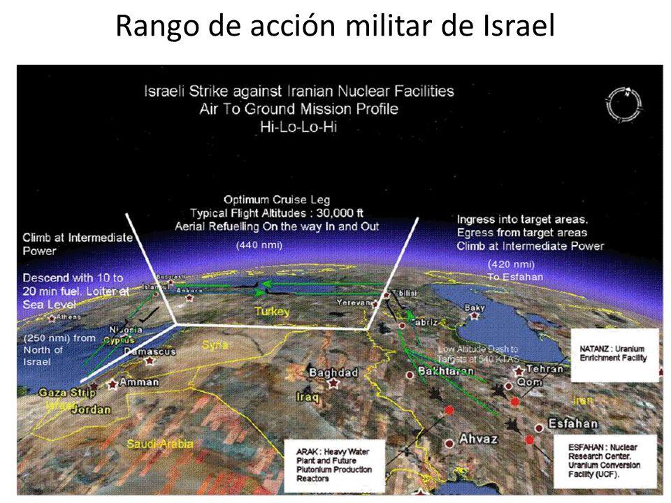 Rango de acción militar de Israel