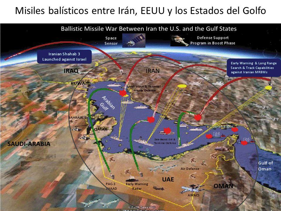Misiles balísticos entre Irán, EEUU y los Estados del Golfo