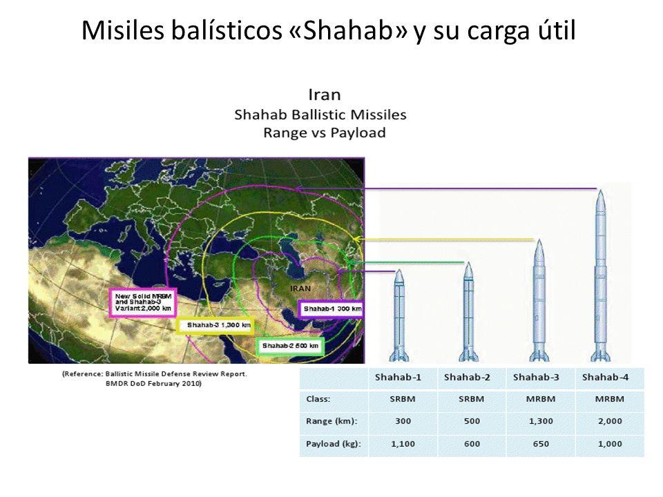 Misiles balísticos «Shahab» y su carga útil