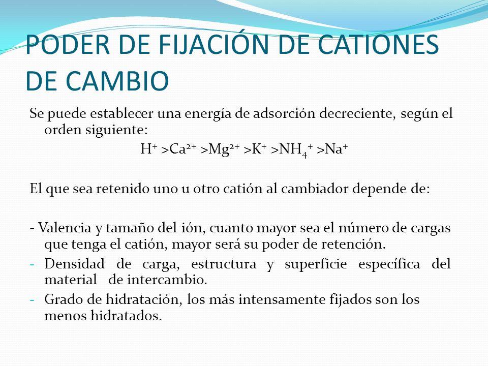 PODER DE FIJACIÓN DE CATIONES DE CAMBIO Se puede establecer una energía de adsorción decreciente, según el orden siguiente: H + >Ca 2+ >Mg 2+ >K + >NH