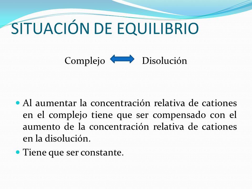 SITUACIÓN DE EQUILIBRIO Complejo Disolución Al aumentar la concentración relativa de cationes en el complejo tiene que ser compensado con el aumento d