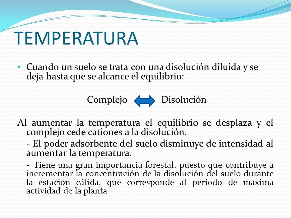 TEMPERATURA Cuando un suelo se trata con una disolución diluida y se deja hasta que se alcance el equilibrio: Complejo Disolución Al aumentar la tempe
