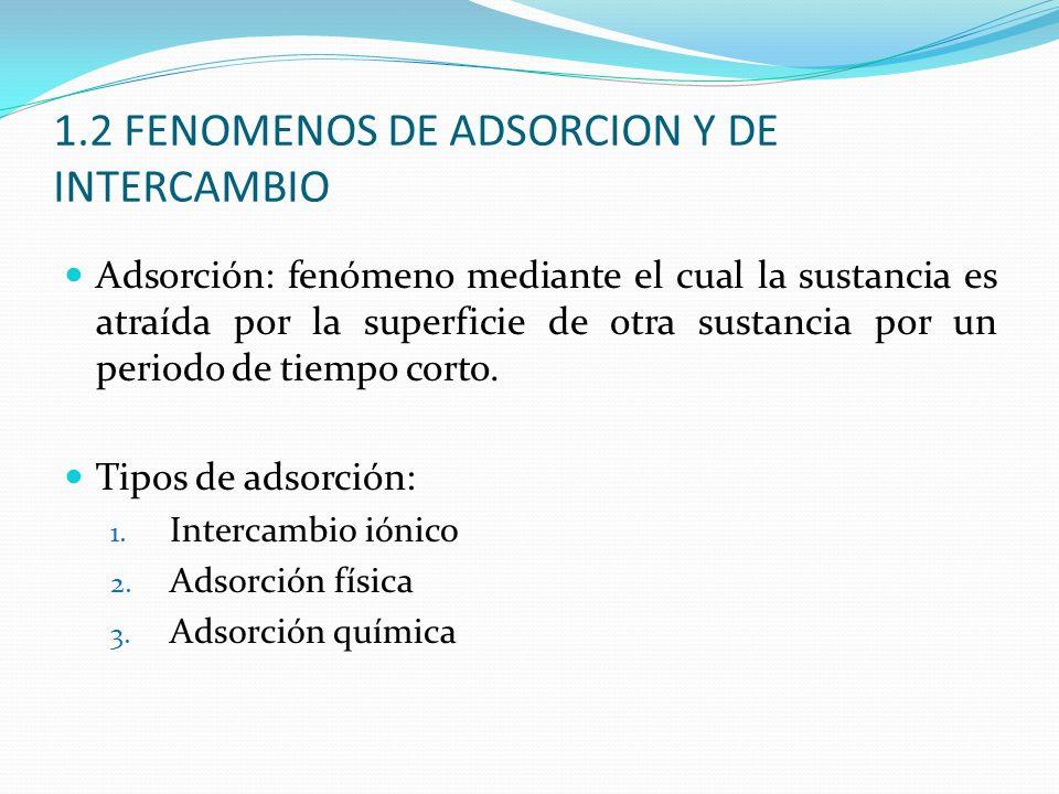 1.2 FENOMENOS DE ADSORCION Y DE INTERCAMBIO Adsorción: fenómeno mediante el cual la sustancia es atraída por la superficie de otra sustancia por un pe
