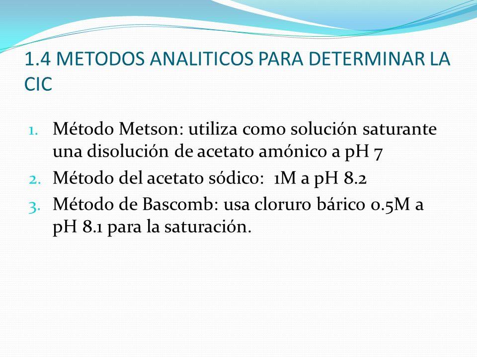1.4 METODOS ANALITICOS PARA DETERMINAR LA CIC 1. Método Metson: utiliza como solución saturante una disolución de acetato amónico a pH 7 2. Método del