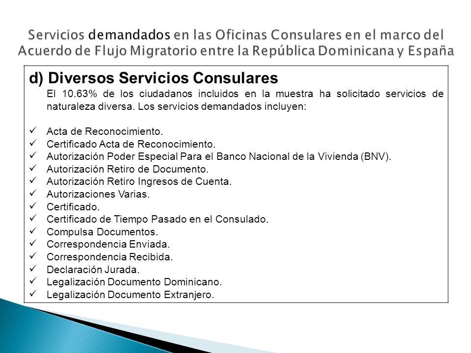 d) Diversos Servicios Consulares El 10.63% de los ciudadanos incluidos en la muestra ha solicitado servicios de naturaleza diversa. Los servicios dema