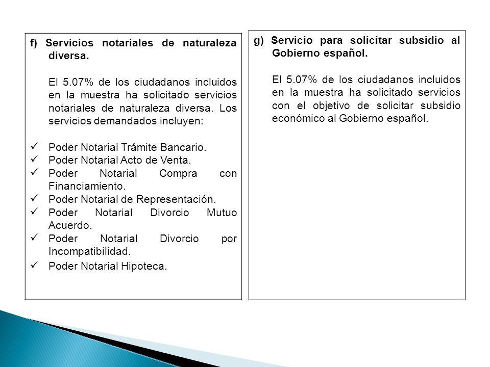 f) Servicios notariales de naturaleza diversa. El 5.07% de los ciudadanos incluidos en la muestra ha solicitado servicios notariales de naturaleza div