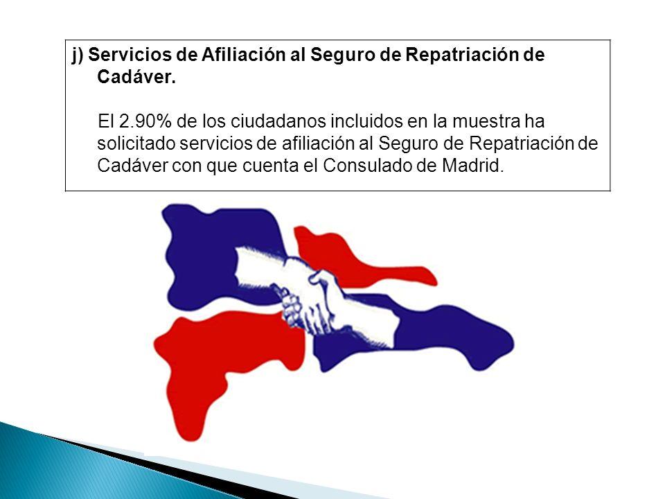 j) Servicios de Afiliación al Seguro de Repatriación de Cadáver. El 2.90% de los ciudadanos incluidos en la muestra ha solicitado servicios de afiliac